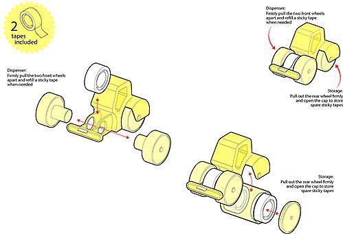 Roller plakbandhouder
